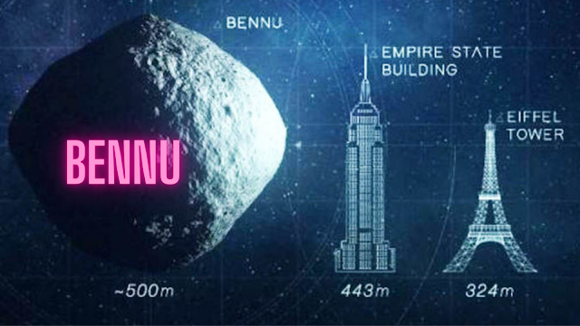 Asteroid Bennu is on a potential collision course with the Earth in 2175.