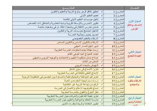 مستجدات التربية والتكوين ملخص الرؤية الاستراتيجية للإصلاح 2015-2030