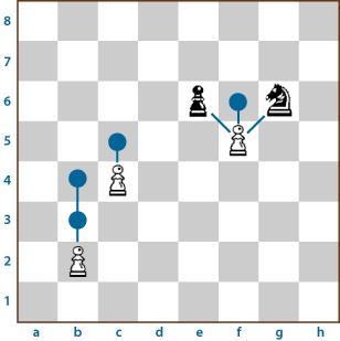 عسكري شطرنج