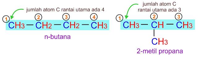 isomer kerangka C4H10 dan gambarnya