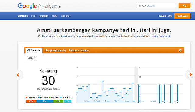 Cara Daftar dan Memasang Google Analytics di Blog (Update Terbaru)
