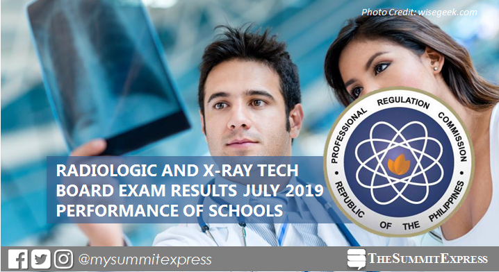 PERFORMANCE OF SCHOOLS: July 2019 Radtech, X-Ray Tech board exam results