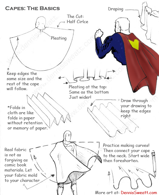 How to Cape Drawing Instructions