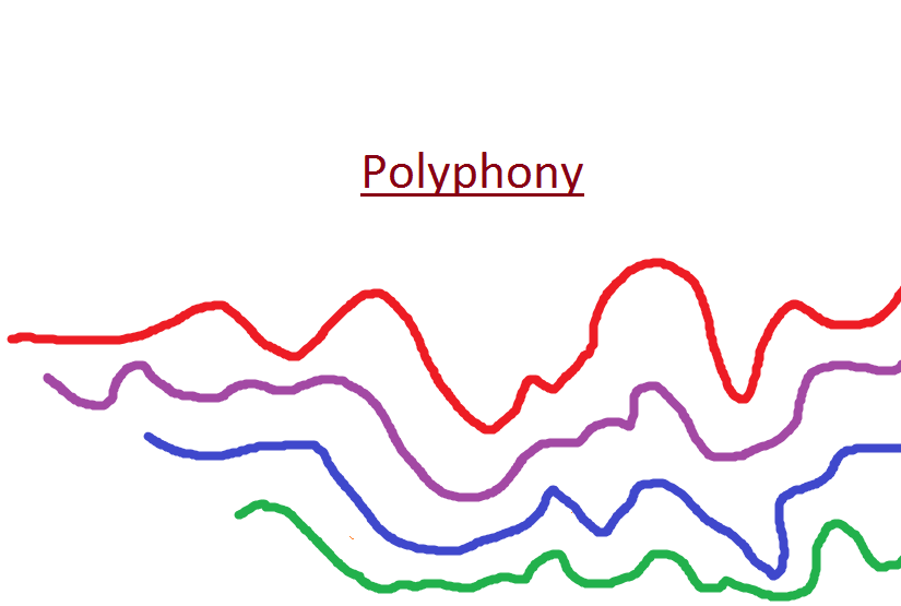 The Word Polyphony Means Many Sounds In Polyphonic Texture There Really Are Melos Going On At Once Is No Main Melody Because All Of