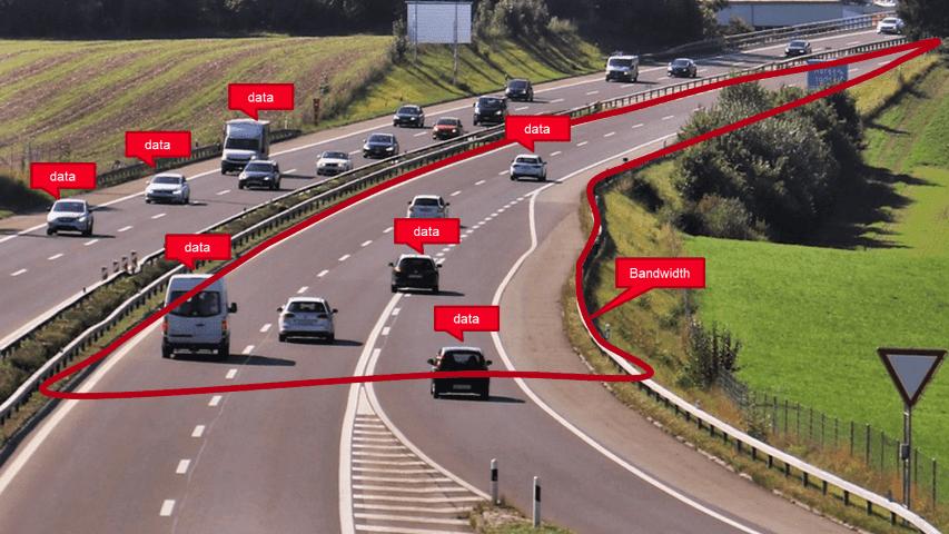 pengertian dan fungsi bandwidth