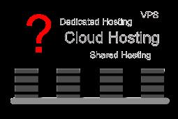 Tips Web Hosting Terbaik yang cocok untuk Blogging