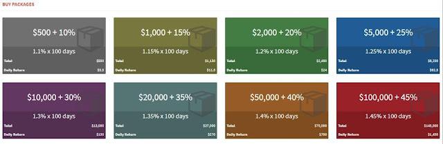 Đầu tư Bitdeal lãi 40-60% hàng tháng