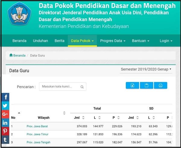Download Data Pokok Pendidikan Dasar dan Menengah di Dasbor Kemendikbud Mulai PAUD SD SMP SMA