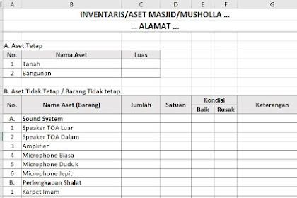 Contoh Tabel Inventaris/Aset Masjid atau Musholla Menggunakan Microsoft Excel