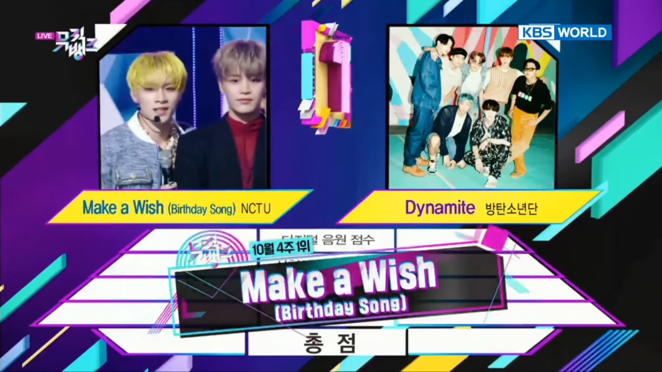 'Make a Wish' Received Its 3rd Win on KBS Music Bank. Congratulation NCT U!