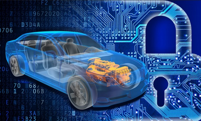 Increasing Trends In The Auto Cyber Security Market Outlook: Ken Research