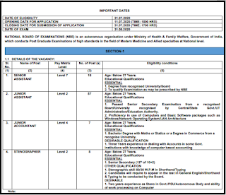 National Board of Examinations (NBE) Recruitment 2020