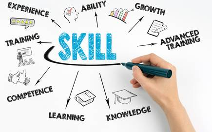 All You Need to know About the Skill India Initiative