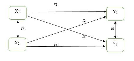 Metode penelitian kuantitatif makalah paradigma dan teori dalam terdapat 4 rumusan masalah deskriptif dan 6 rumusan masalah hubungan sederhana korelasi dan regresi sederhana serta ganda dapat digunakan dalam paradigma ccuart Image collections