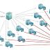 """Hackers e crackers estão utilizando várias câmeras de segurança IP como """"zumbis"""" para atacar site"""