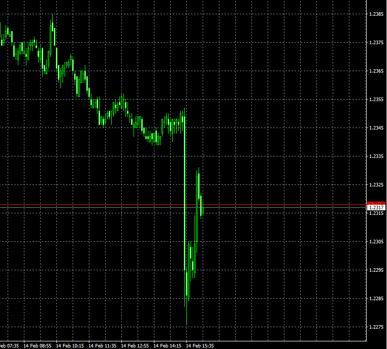 Forex в приватбанку khaleej times gold rate forex