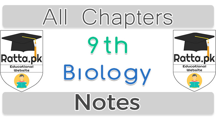 9th Class Biology Notes Complete pdf