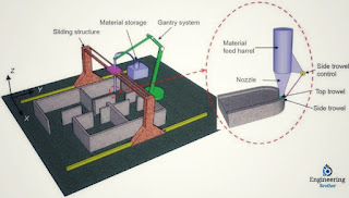 https://www.engineeringbrother.com/2020/04/concrete-3d-printer.html