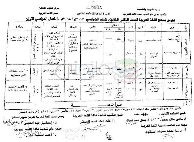 توزيع منهج اللغة العربية للصف الثاني الثانوي الترم الاول