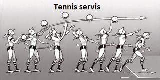 tennis servis