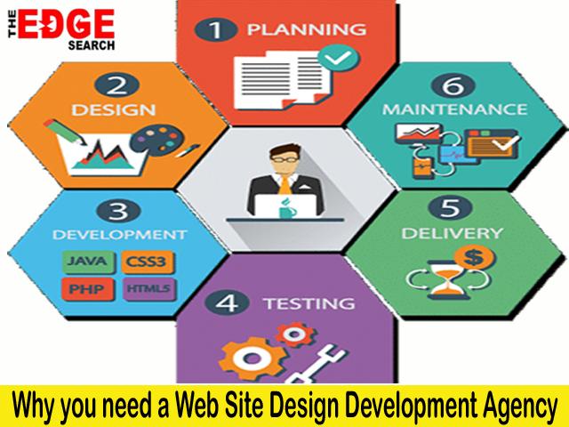 Web Site Design Development Agency