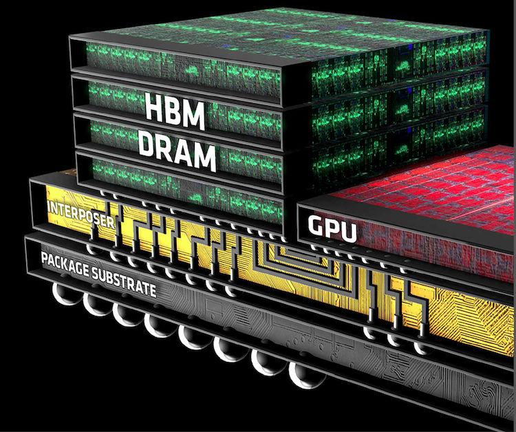 HBM DRAM INTERPOSER PACKAGE SUBSTRATE GPU