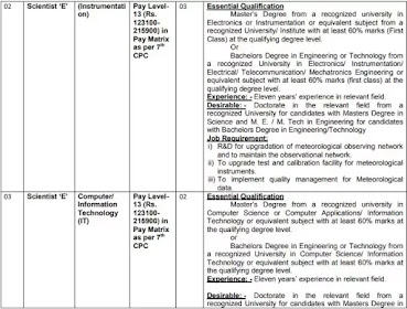 Apply For Scientist C, D and E levels in India Meteorological Department