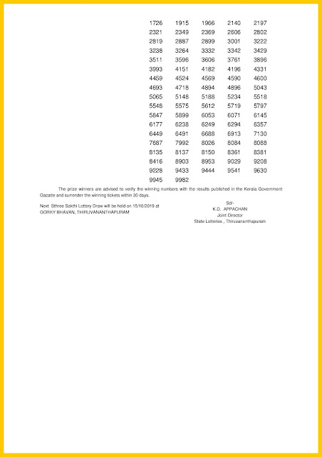 Kerala Lottery Result 08-10-2019 Sthree Sakthi Lottery Results SS-178 keralalotteriesresults.in-002