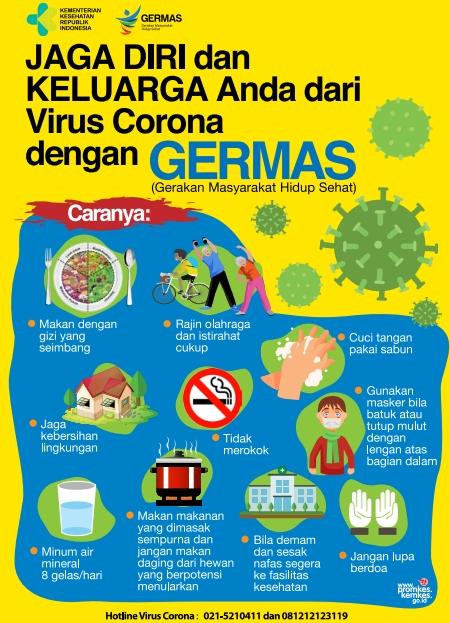 10 Cara Menjaga Diri dan Keluarga dari Virus Corona dengan GERMAS