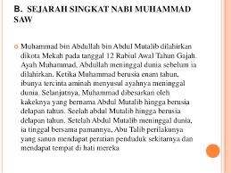 Sejarah Singkat Nabi Muhammad saw