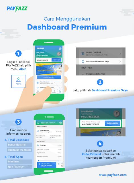 Cara Menggunakan Dashboard Premium