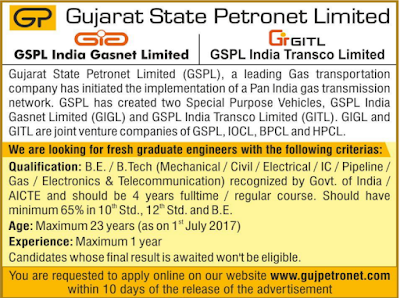 GSPL Graduate Engineer Recruitment 2017 Apply Online Form