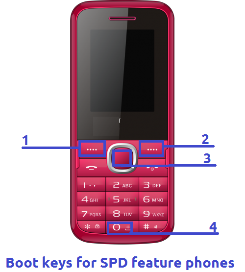 RomKingz: DOWNLOAD iTEL FEATURE PHONES STOCK ROMS