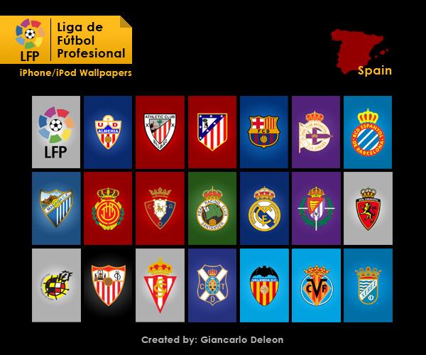 La Liga: Globexs Valencia: La Liga Is Back