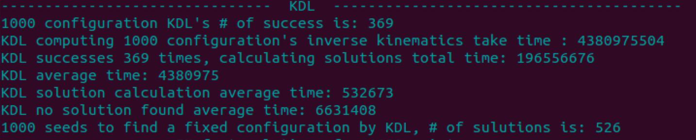 Inverse Kinematics Implementation — KDL IK vs IK-fast – ONE