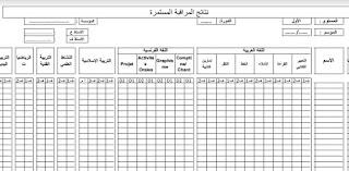 أحدث-شبكات-التنقيط-لجميع-المستويات-عربية-وفرنسية-وفق-مسار