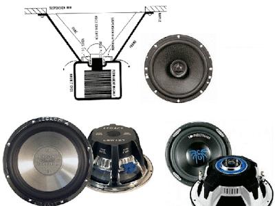 Elemen pada peralatan Speaker