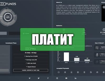 Скриншоты выплат с хайпа exfunds.com