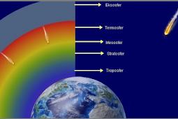 Pengertian Atmosfer Dan Pembagiannya