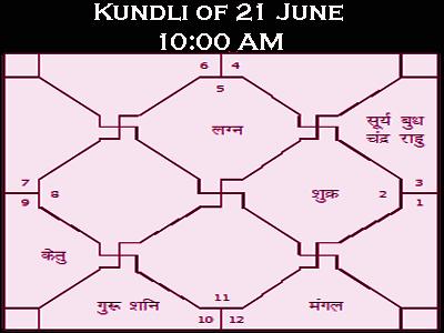 surya grahan predictions in hindi