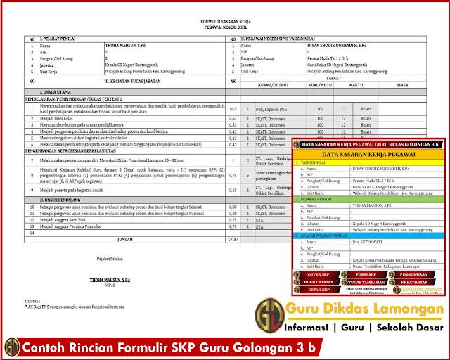 Contoh Rincian Formulir SKP Guru Kelas Golongan 3 b