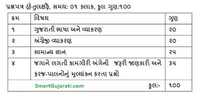 MPHW Syllabus Gujarat