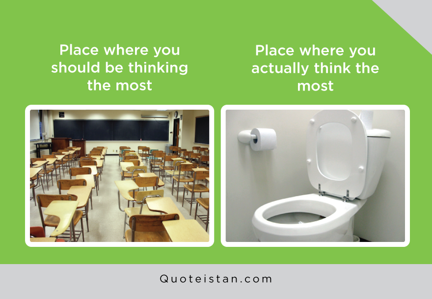 Place where you should be thinking the most vs Place where you actually think the most