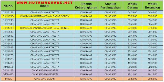 Jadwal Lengkap Kereta Api KRL Commuterline Commuter Line Dari Stasiun Cikarang Terbaru 2019