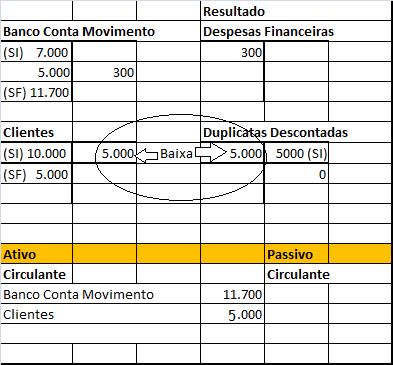 Desconto de duplicatas - conta retificadora-1