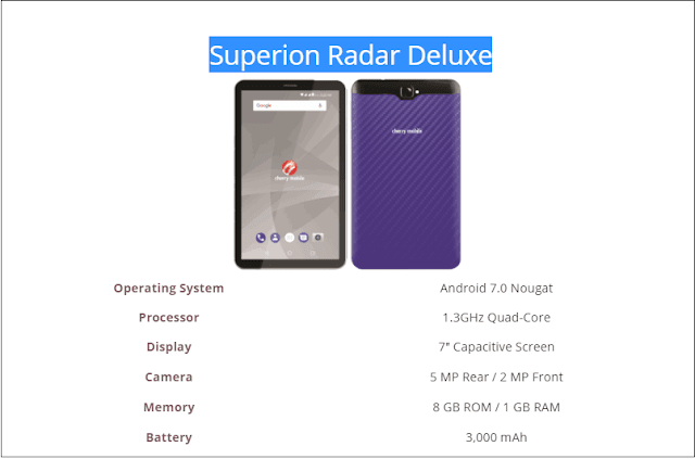 Cherry Mobile Superion Radar Deluxe specs