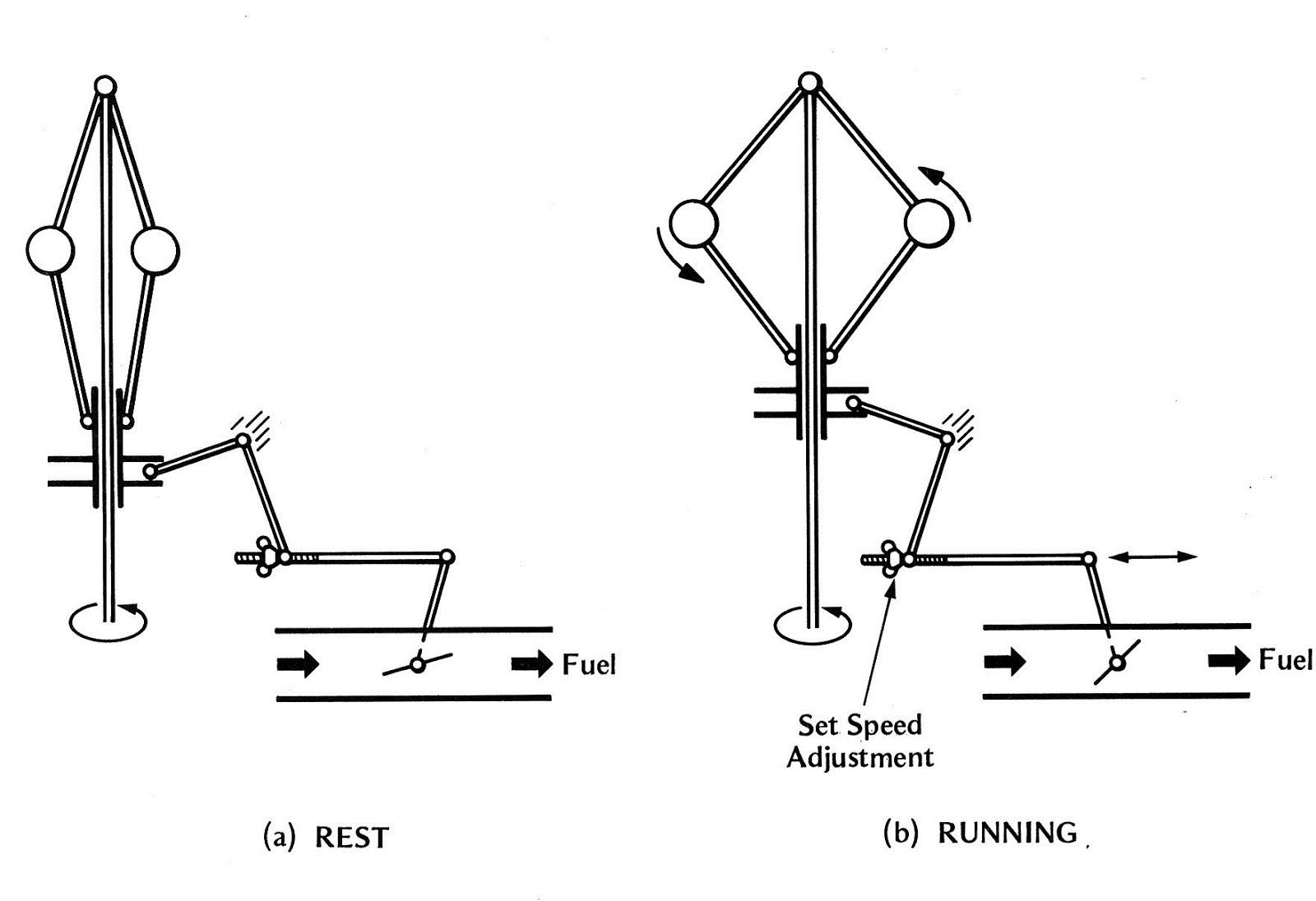 small resolution of for a 2000 pontiac grand prix se fuse box diagram 2006 chevy equinox serpentine belt