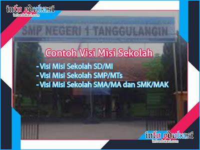 Kumpulan Contoh Visi Misi Sekolah SMA, SMP Dan SD Lengkap