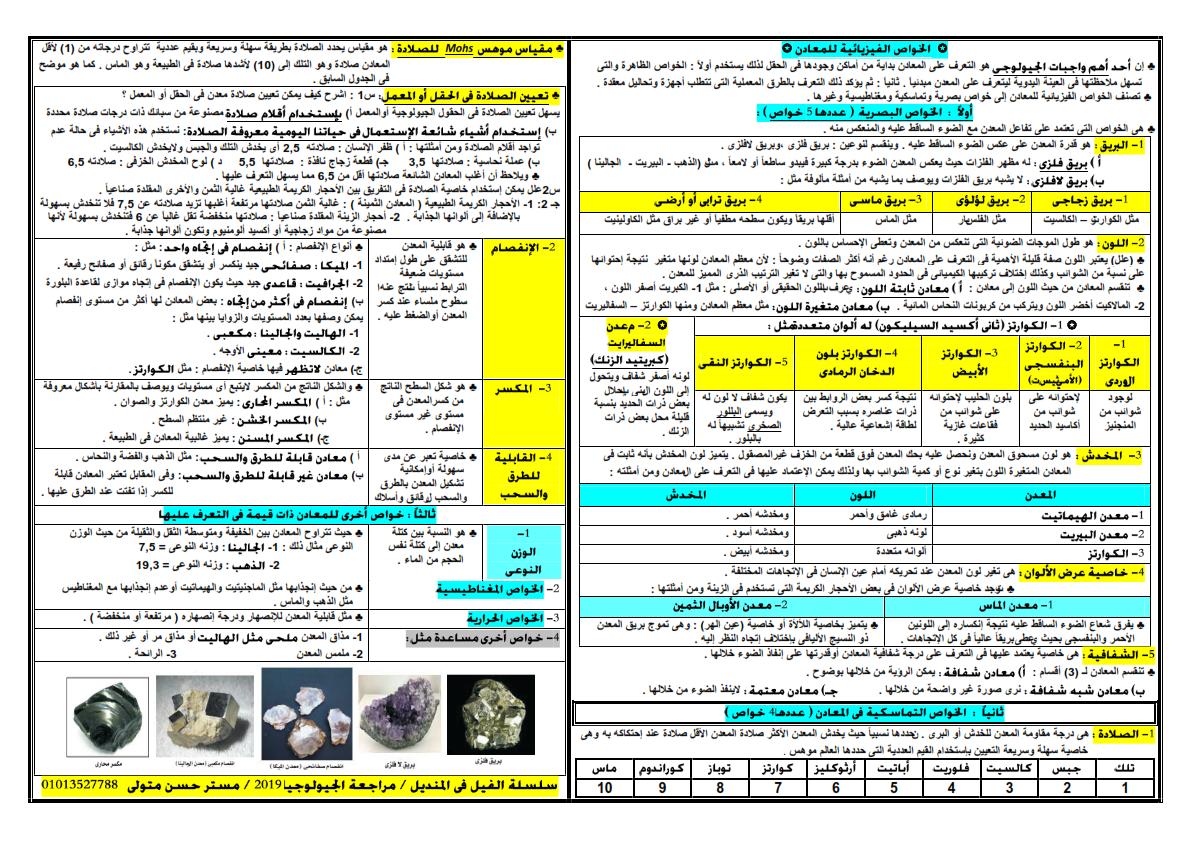 مراجعة ليلة امتحان الجيولوجيا والعلوم البيئية للثانوية العامة أ/ حسن متولي 777_012