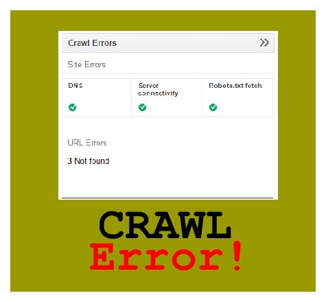 Pengertian Dari Crawl Errors ?